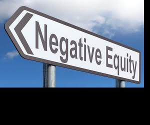 Negative Equity- Selling your property at a loss.