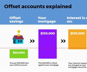The benefits of an Off-set account for property investing