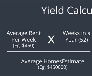 Gross Rental Yield & Net Rental Yield